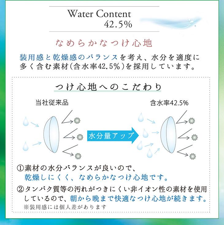 ネオサイト含水率42.5%
