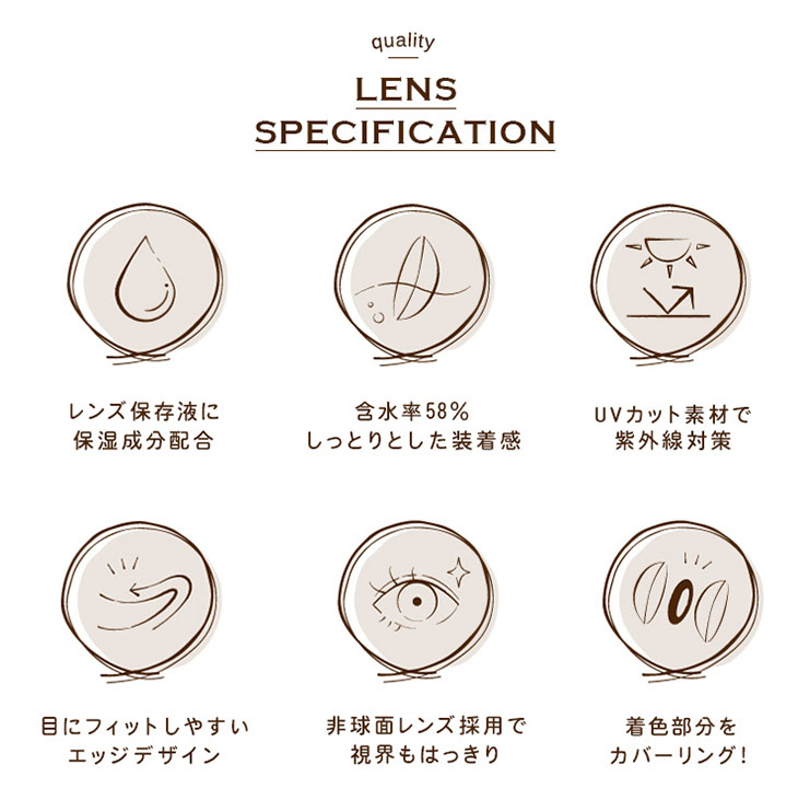 LENS SPECIFICATION